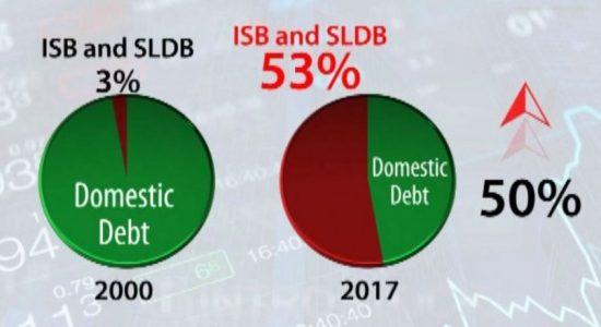 Sri Lanka to launch sovereign bond sale in International markets