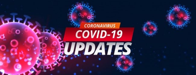 2,093 COVID-19 infections on Tuesday (22); Gampaha tops the list