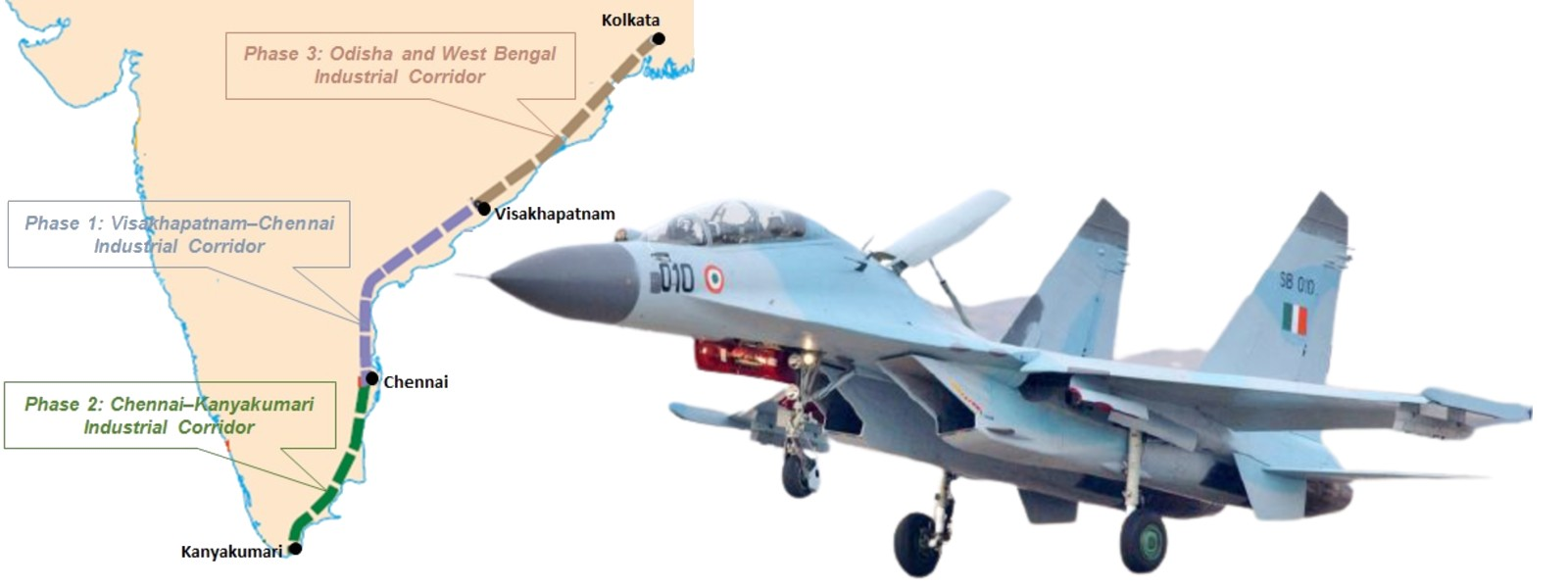 India building East Coast Road, Air Force training to land Fighter Jets on highways